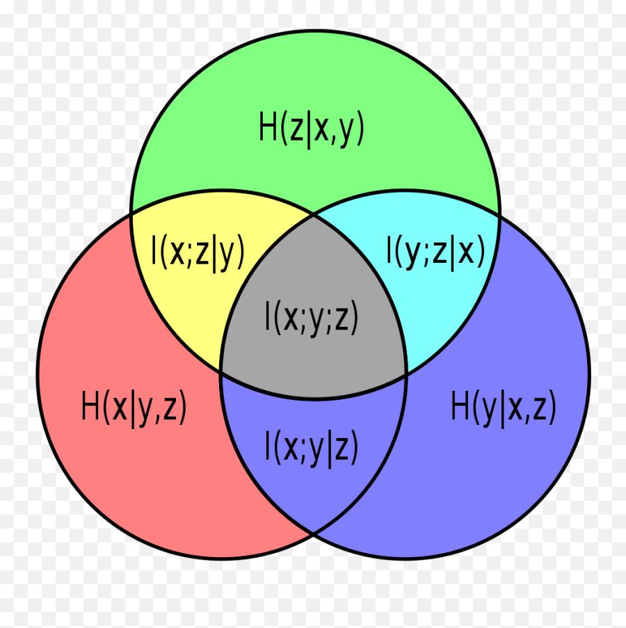 Venninfo3var - Circle Emoji