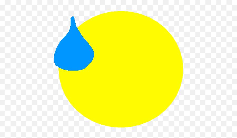 Emoji Meme - Circle