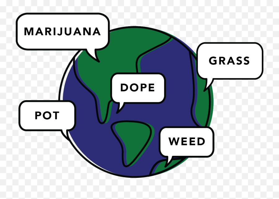Cannabis From Antiquity To Legality - Diagram Emoji