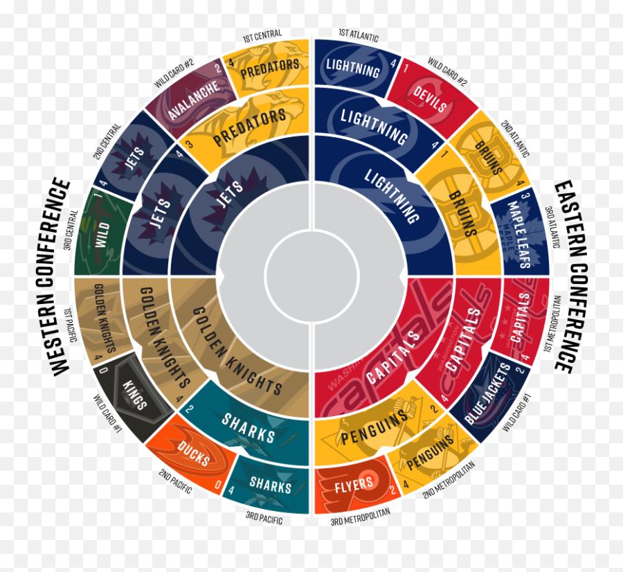 Circular Brackets - Circle Emoji