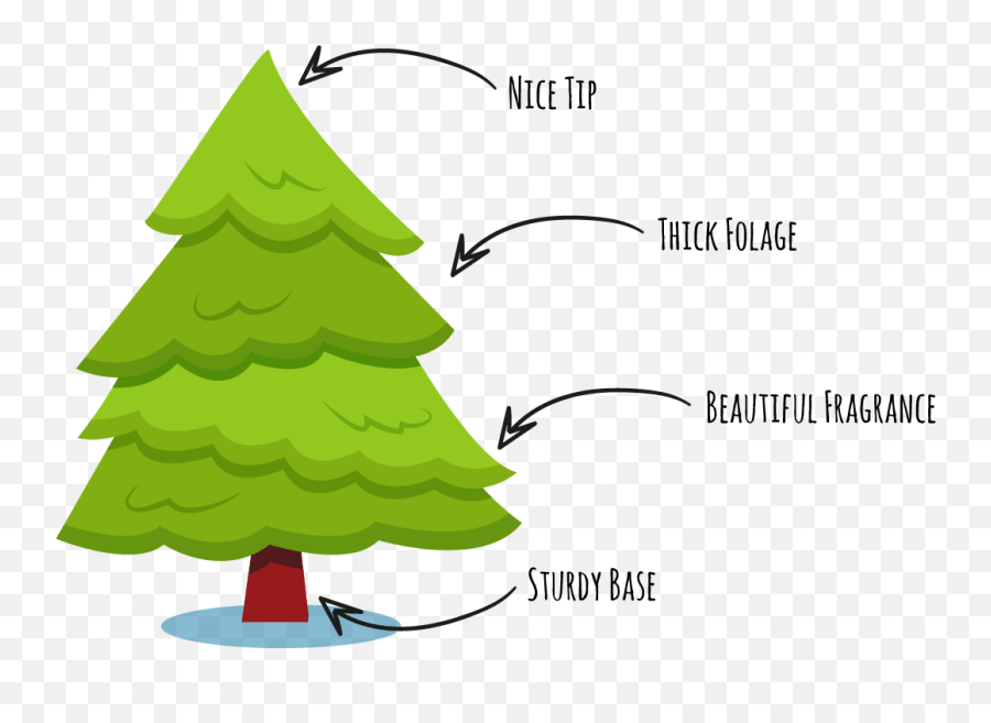 Home - Christmas Tree Emoji,Christmas Tree Emoticon