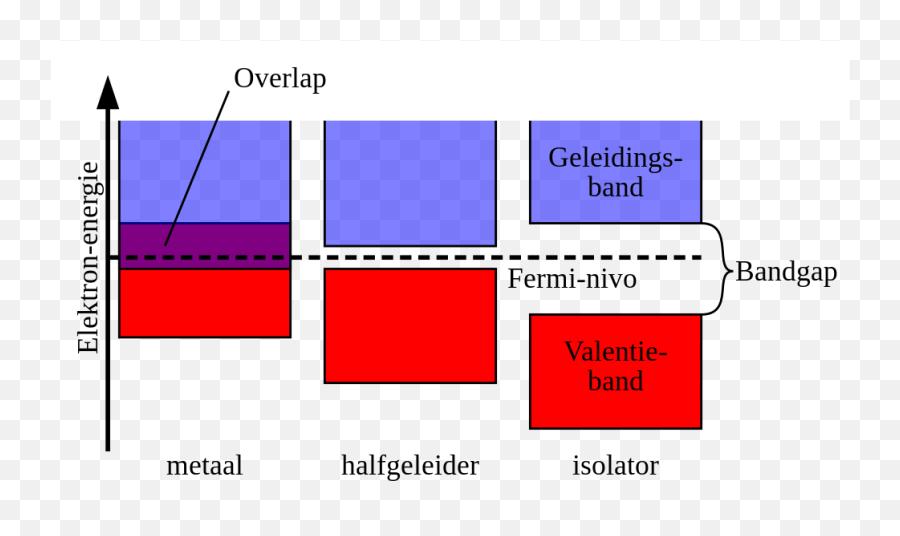 Isolator - Electronic Band Structure Of Metal Emoji,Groot Emoji