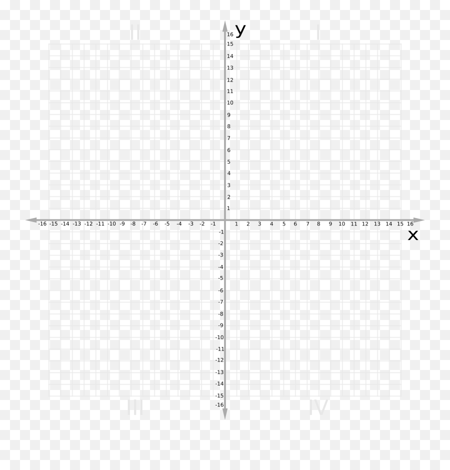 Png Graph Outline Transparent Png - Cartesian Plane Transparent Emoji,Android To Iphone Emoji Chart