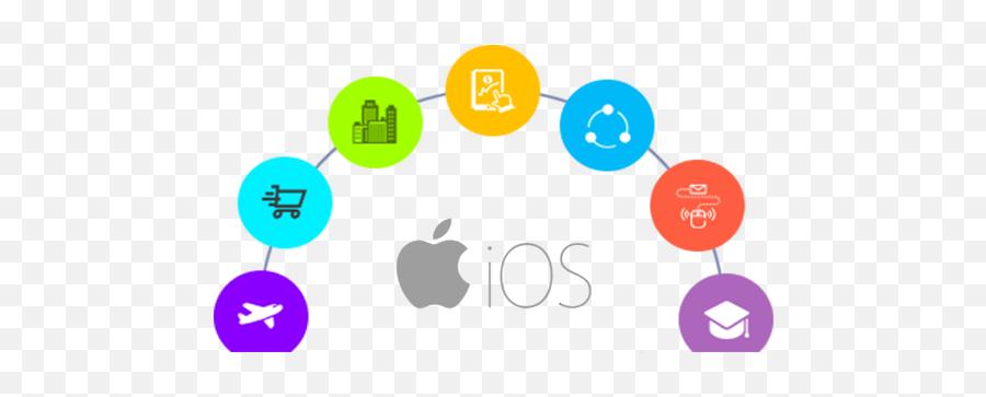 Iphone Apps Development - Circle Emoji,Android To Iphone Emoji Conversion